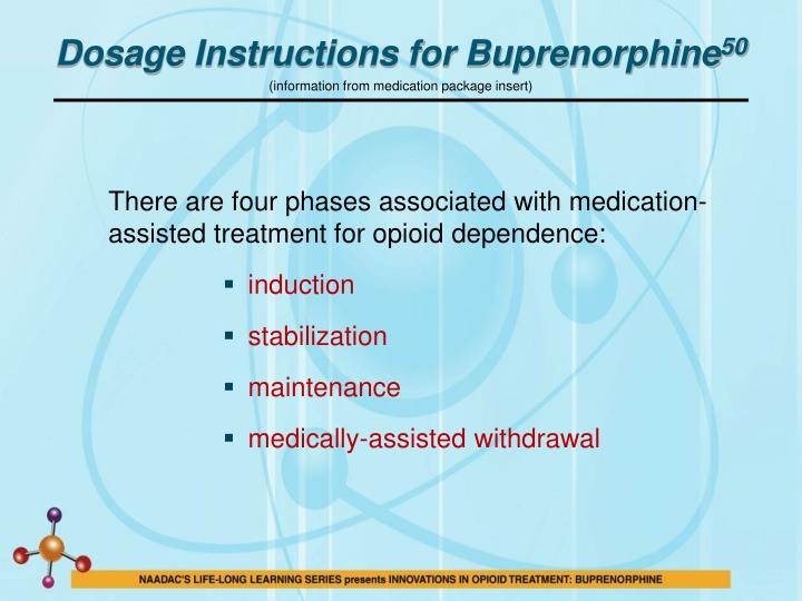 Dosage Instructions for Buprenorphine