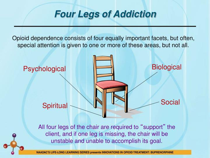 Four Legs of Addiction