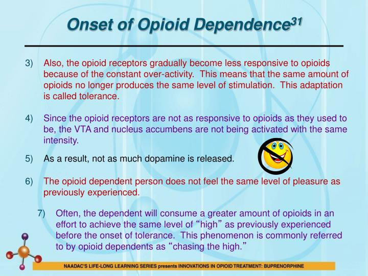 Onset of Opioid Dependence