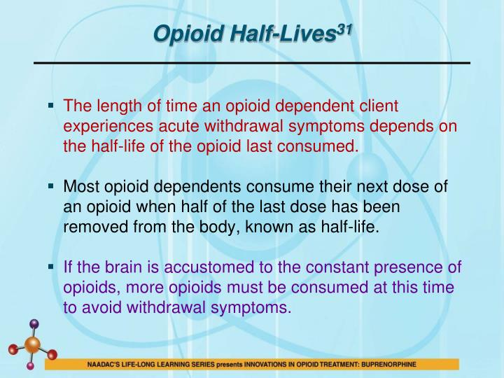 Opioid Half-Lives