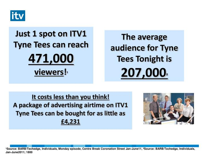 Just 1 spot on ITV1 Tyne Tees can reach