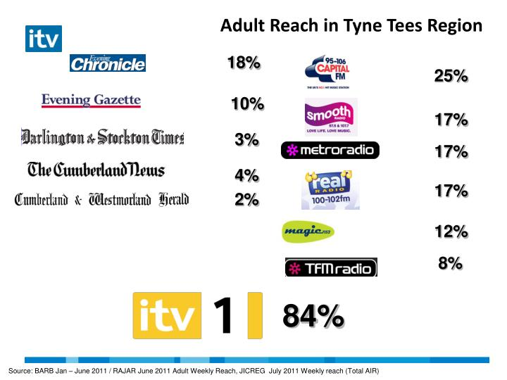 Adult Reach in Tyne Tees Region