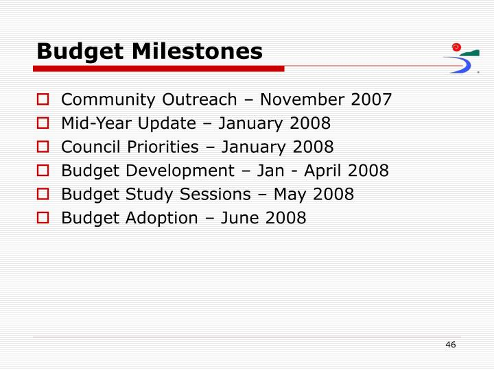 Budget Milestones