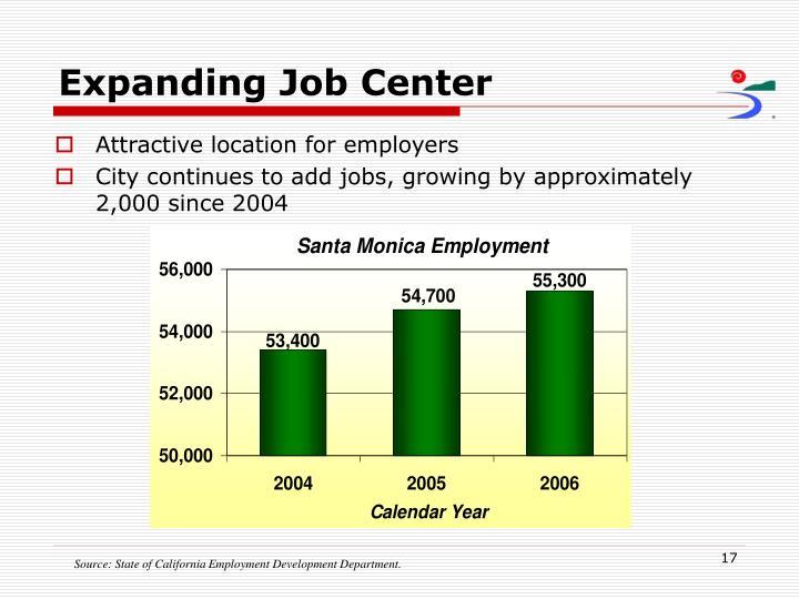 Expanding Job Center