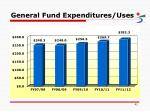 general fund expenditures uses