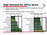high demand for office space