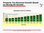 property tax revenue growth based on strong av growth