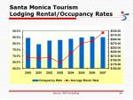 santa monica tourism lodging rental occupancy rates