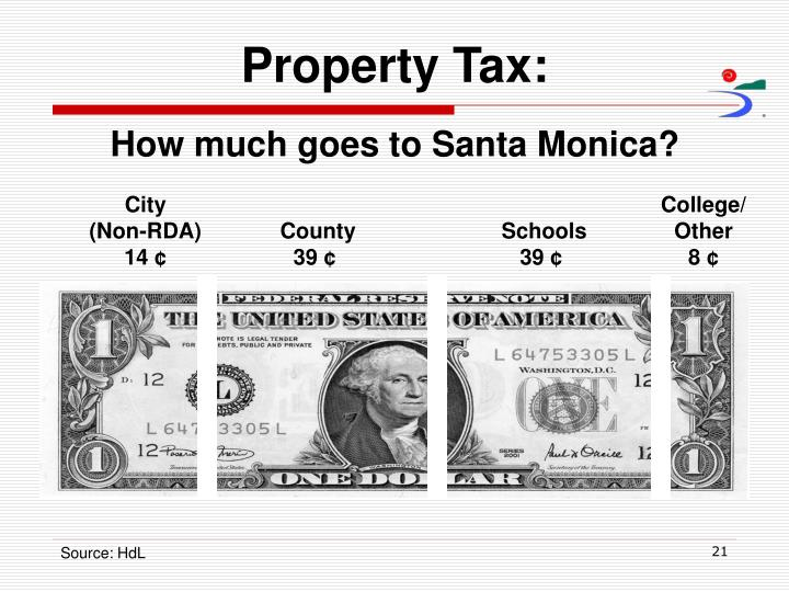 Property Tax: