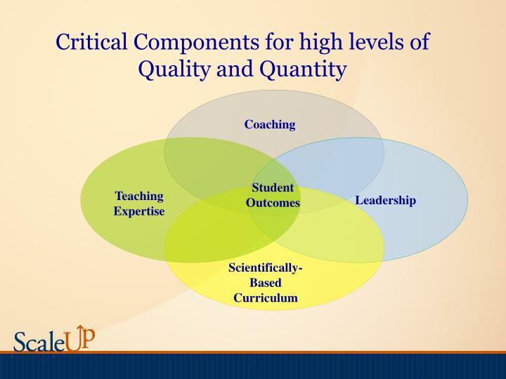 Critical Components for high levels of Quality and Quantity