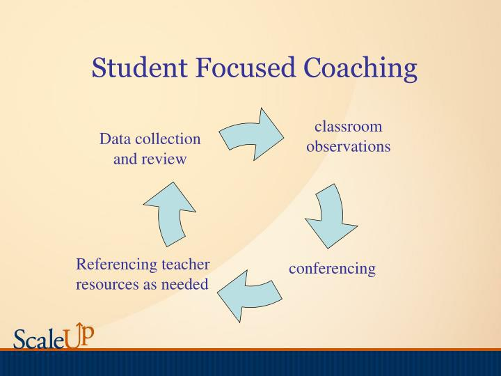 Student Focused Coaching