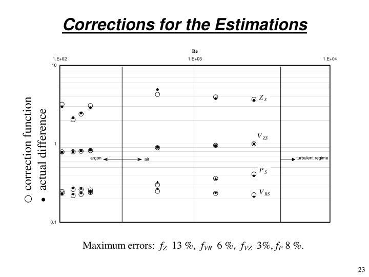 correction function