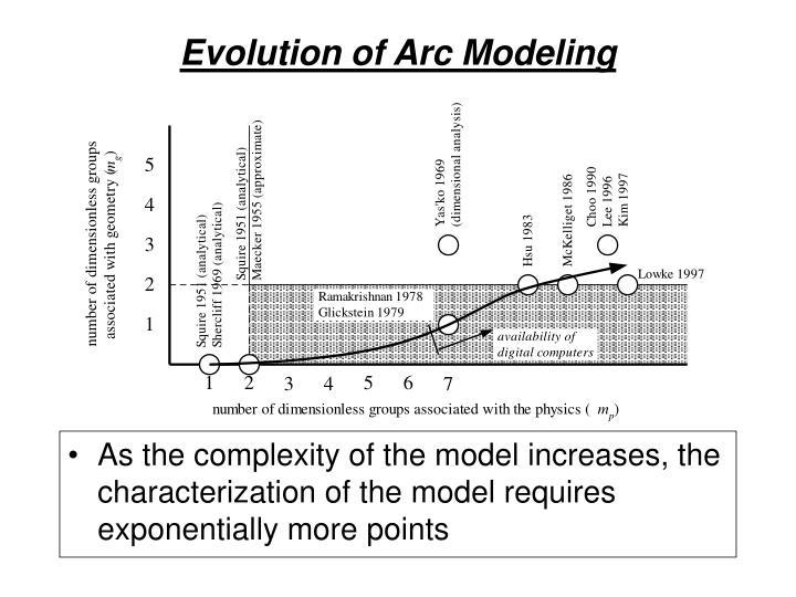 Evolution of Arc Modeling