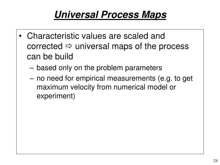 Universal Process Maps