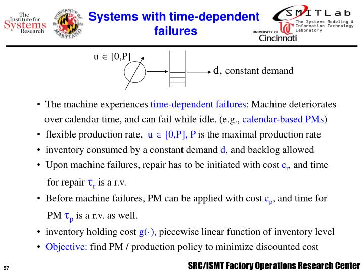 Systems with time-dependent