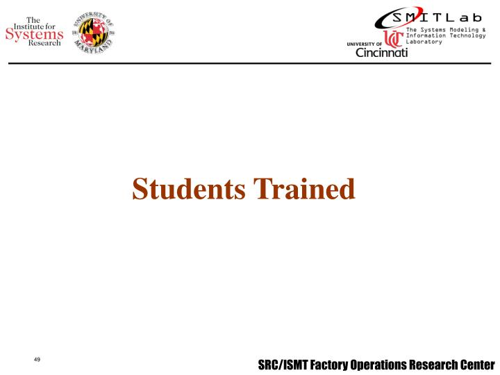Students Trained