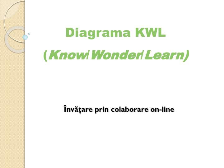 Diagrama KWL