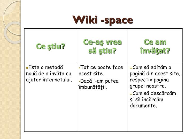 Wiki -space