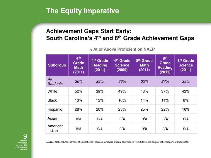 Achievement Gaps Start Early: