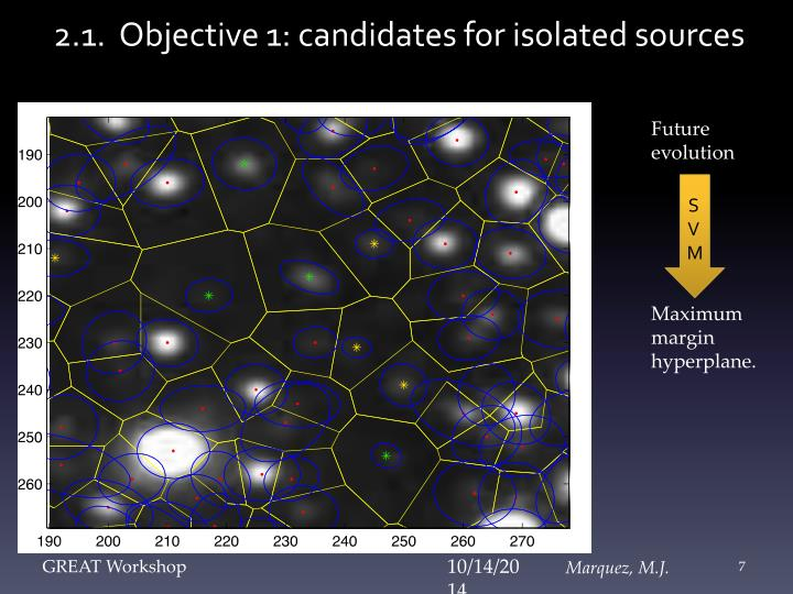 2.1.  Objective 1: candidates for isolated sources