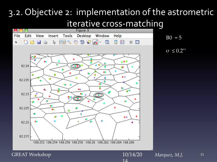 3.2. Objective 2:  implementation of the astrometric iterative cross-matching