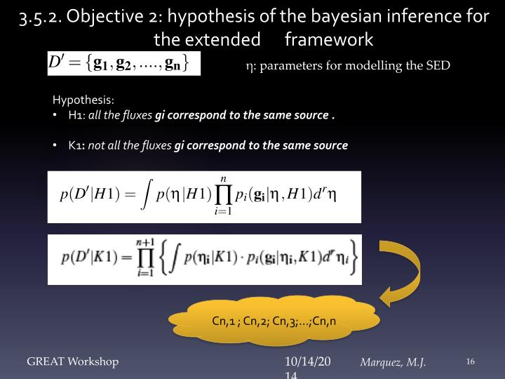 3.5.2. Objective 2: hypothesis of the bayesian inference for the extended      framework