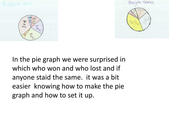 In the pie graph we were surprised in which who won and who lost and if anyone staid the same.  it was a bit easier  knowing how to make the pie graph and how to set it up.