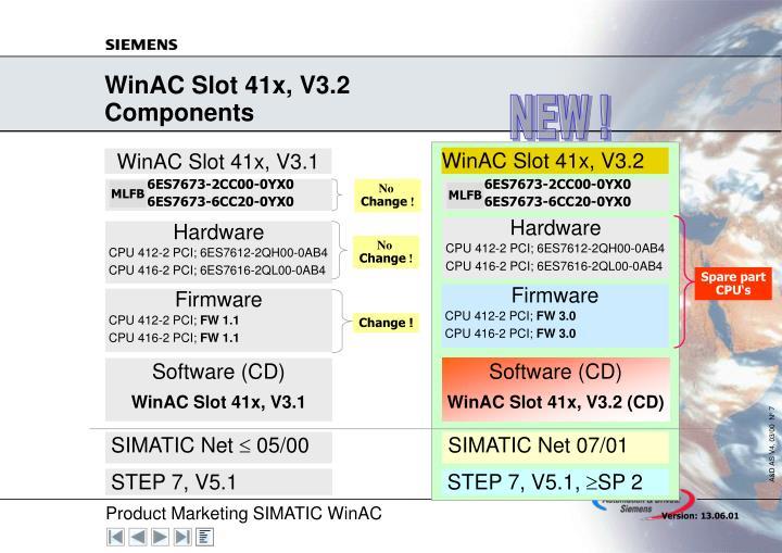 WinAC Slot 41x, V3.2