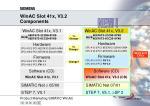 winac slot 41x v3 2 components