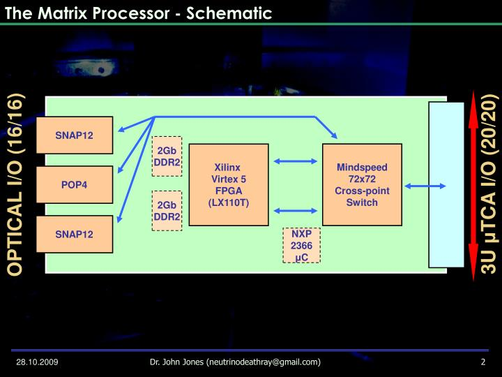 The matrix processor schematic