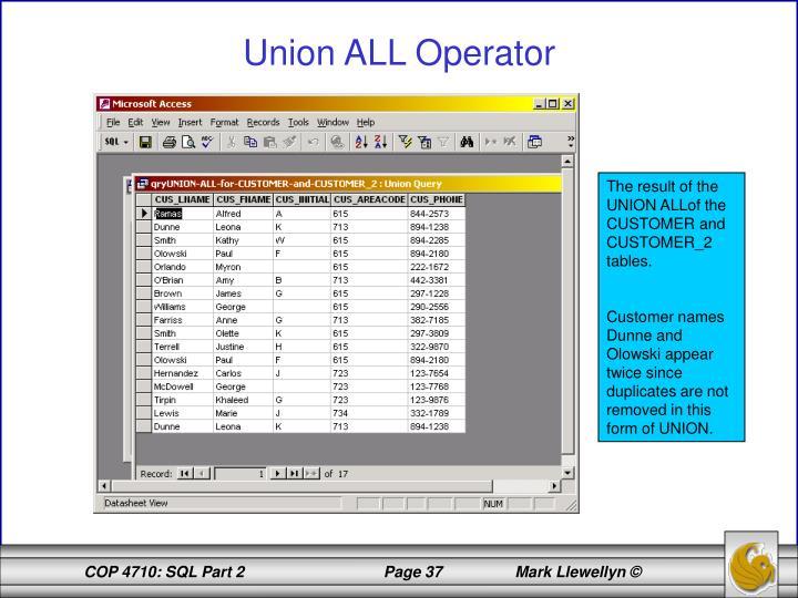 Union ALL Operator