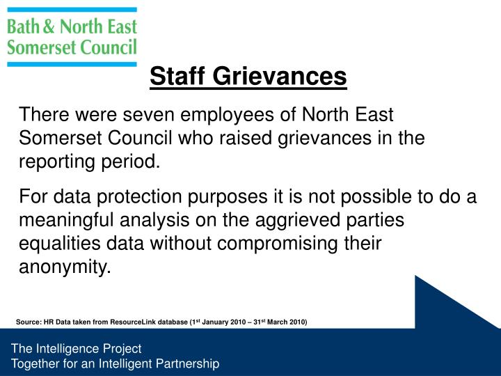 Staff Grievances