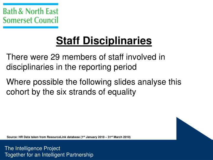 Staff Disciplinaries