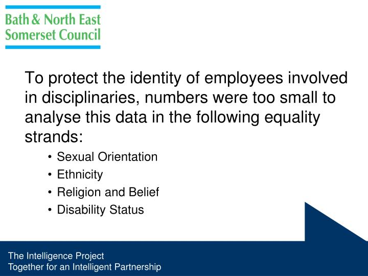 To protect the identity of employees involved in disciplinaries, numbers were too small to analyse this data in the following equality strands: