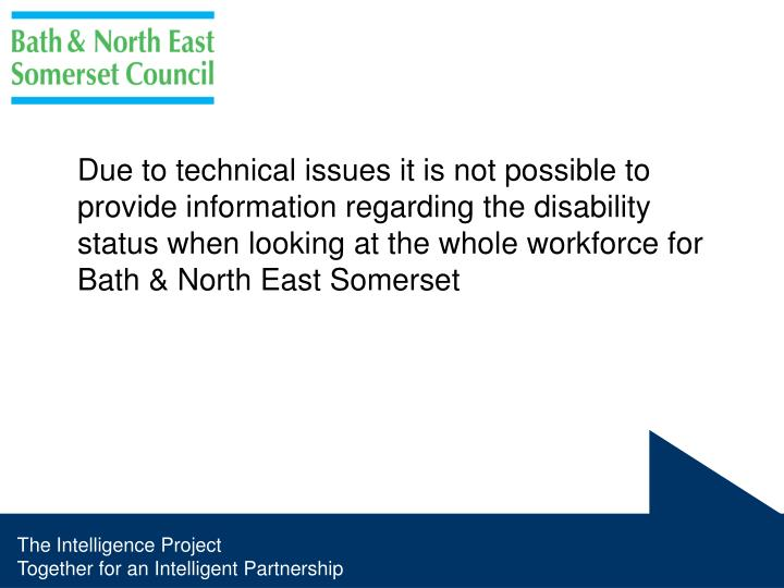 Due to technical issues it is not possible to provide information regarding the disability status when looking at the whole workforce for Bath & North East Somerset