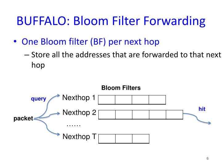 BUFFALO: Bloom Filter Forwarding