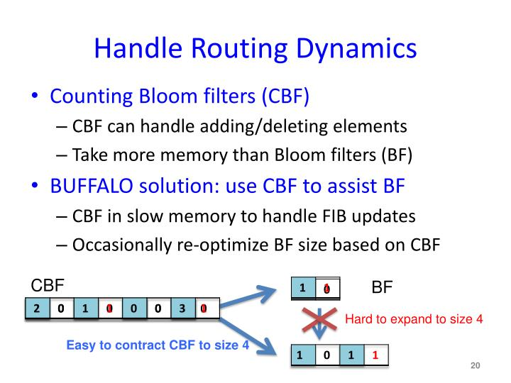 Handle Routing Dynamics