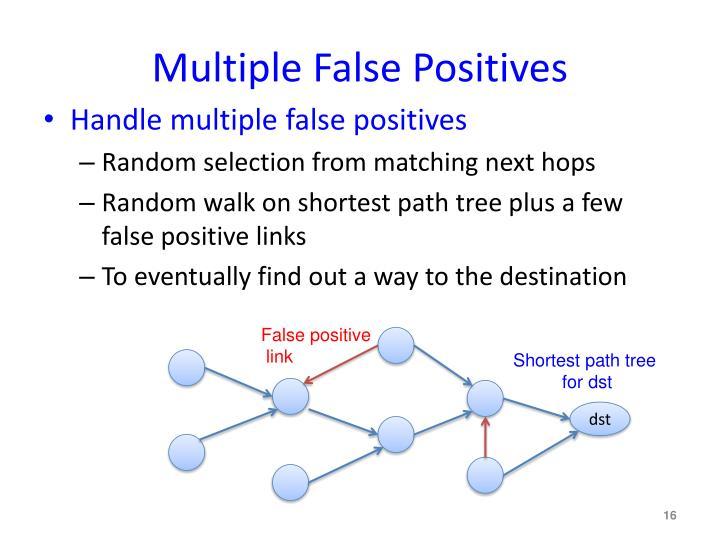 Multiple False Positives