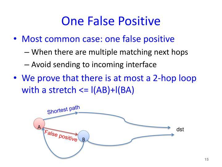 One False Positive
