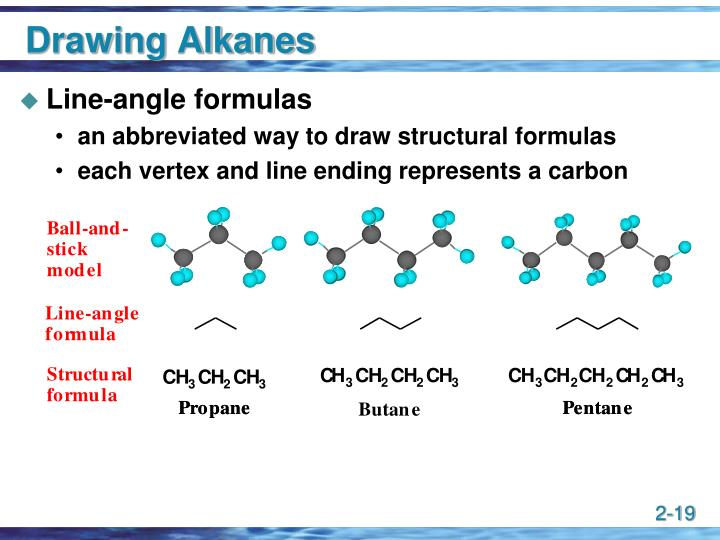 Drawing Alkanes