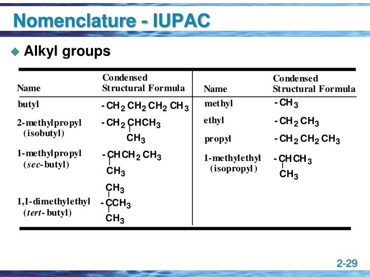 Nomenclature - IUPAC