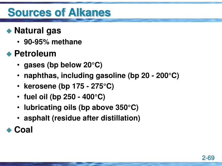 Sources of Alkanes