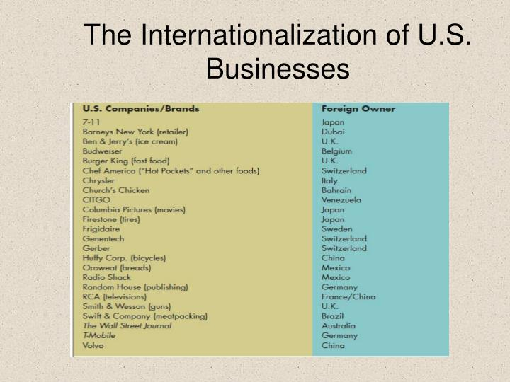 The Internationalization of U.S. Businesses