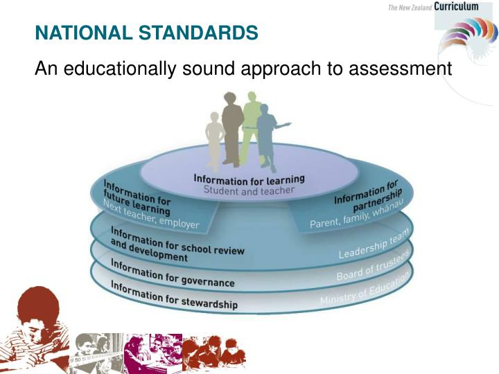 An educationally sound approach to assessment