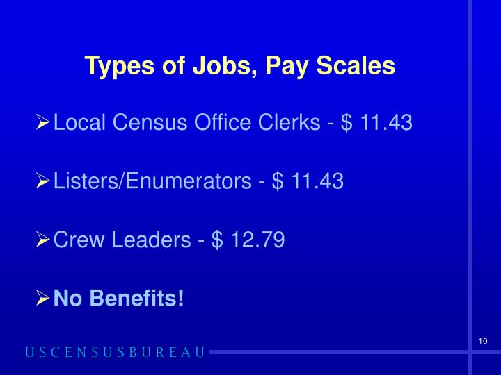 Types of Jobs, Pay Scales