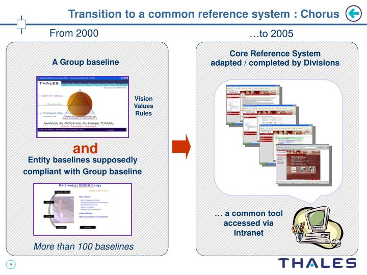 Transition to a common reference system : Chorus