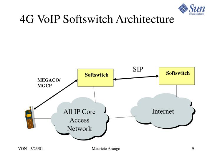 PPT - Architecture Issues in 4G Networks PowerPoint ...