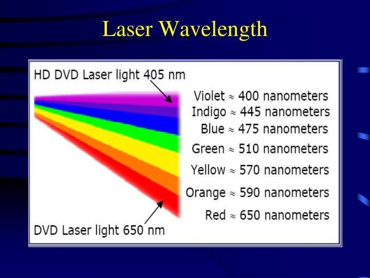 Laser Wavelength