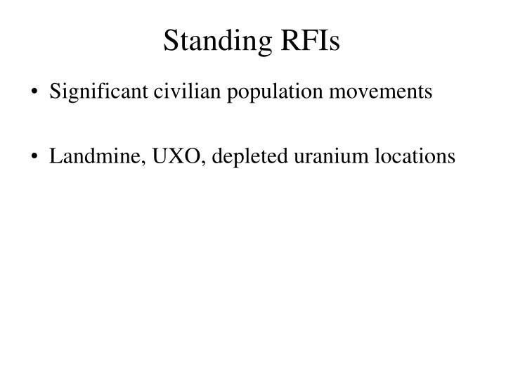 Standing RFIs