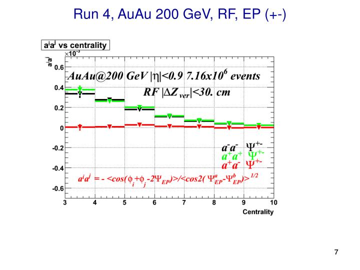 Run 4, AuAu 200 GeV, RF, EP (+-)
